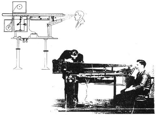 optokinetografia