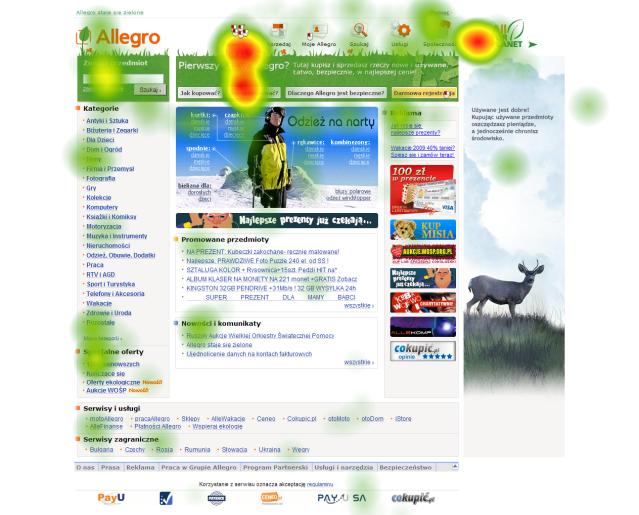 Stare Allegro - heatmapa