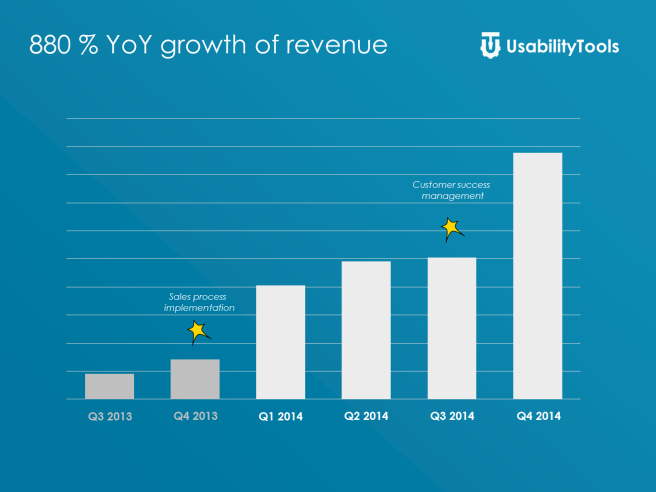UsabilityTools_Sales_2014